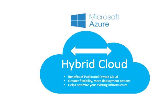 Hybrid Cloud Eğitimi