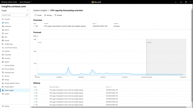 windows server system insights