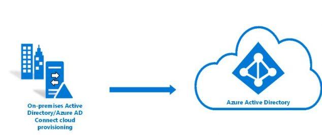 Azure Active Directory ile Active Directory Arasındaki Fark Nedir